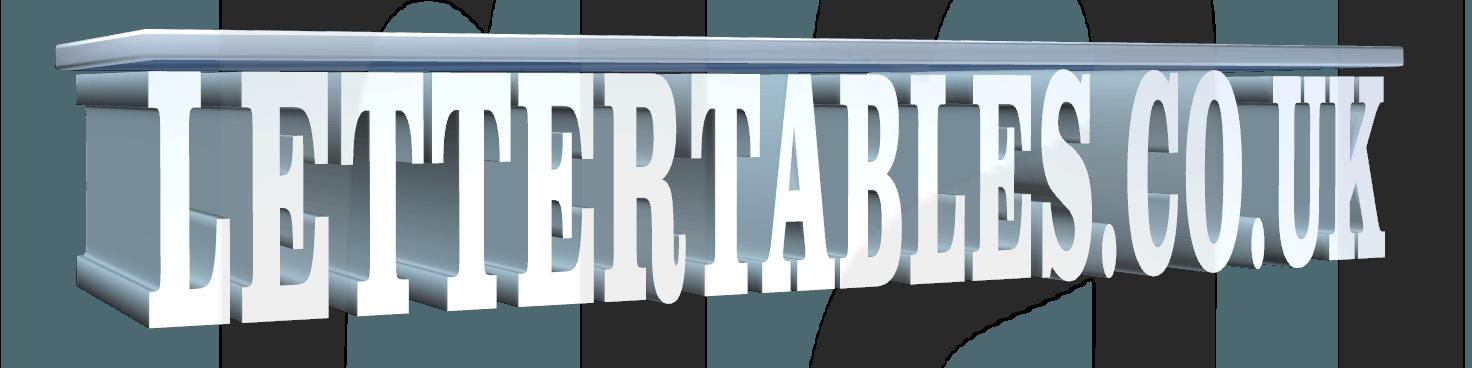 Letter Tables